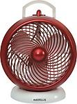Havells I-Cool 175mm Personal Fan